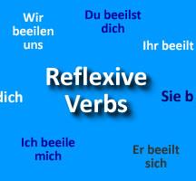 Reflexive Verben Alıştırmalar