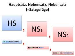 Nebensätze Adverbialsätze